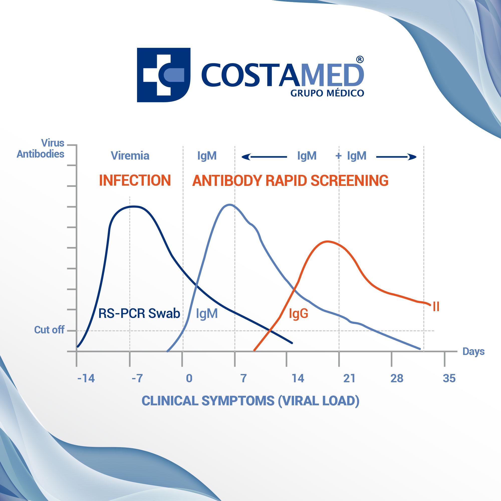 Clinical-Symptoms.jpg